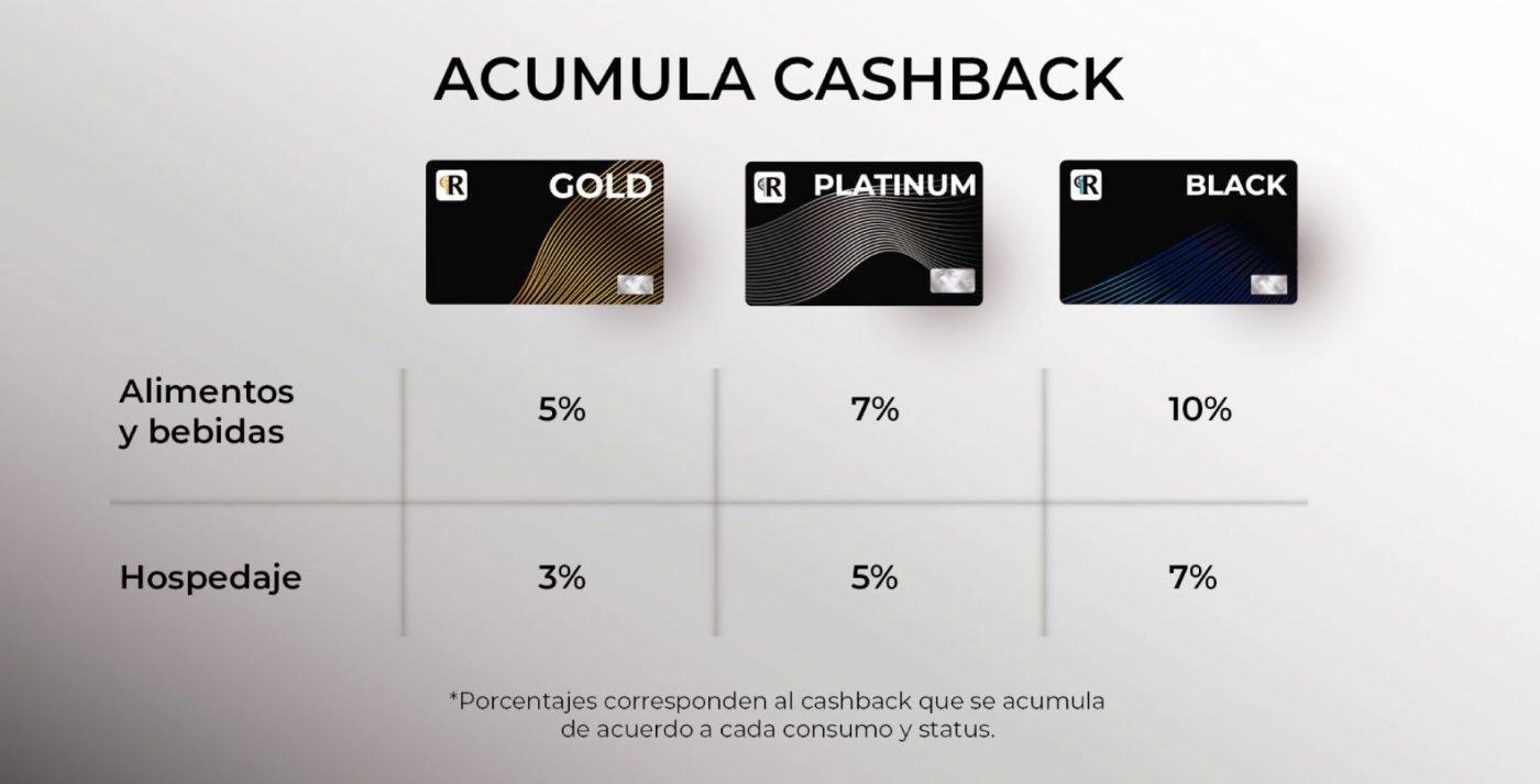 Oro Verde Cashback